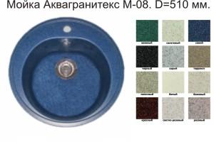 АКЦИЯ Мойка Аквагранитекс М08 В Подарок Апрель 2013