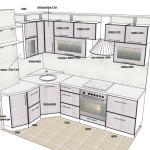 Распродажа кухня Дождь (схема)